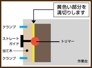 STEP1-5